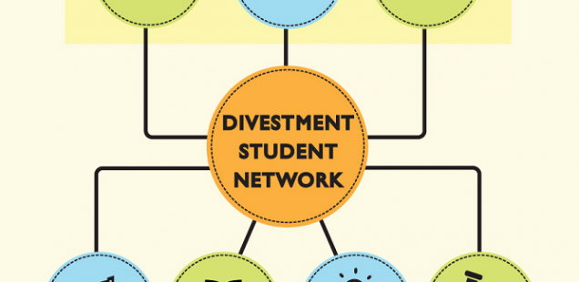 Divestment Roadshow: First stop
